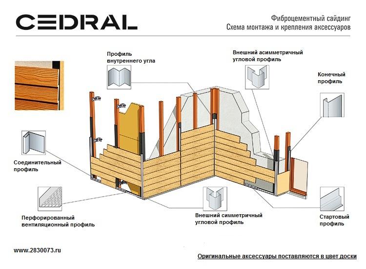 схема монтажа кедрал